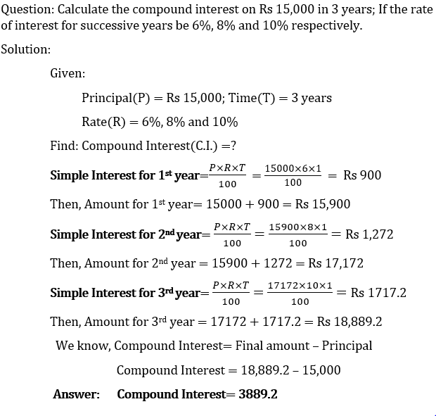 Icsepapers Question Calculate The Compound Interest On Rs 15000 In