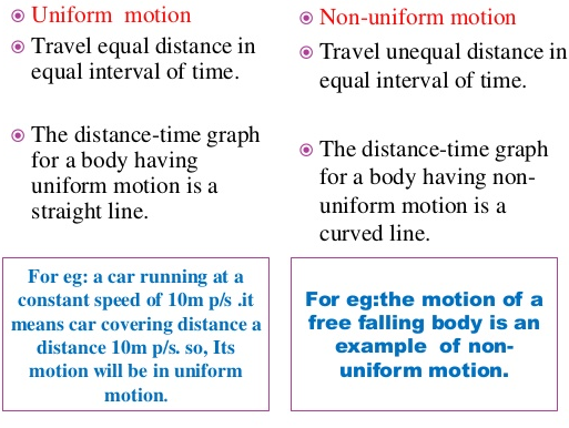 non uniform motion The idea of movement is important in the study of physics in schools in addition to newton's laws of motion, a student must grasp the difference between uniform motion and non-uniform motion to be able to solve mathematical problems.